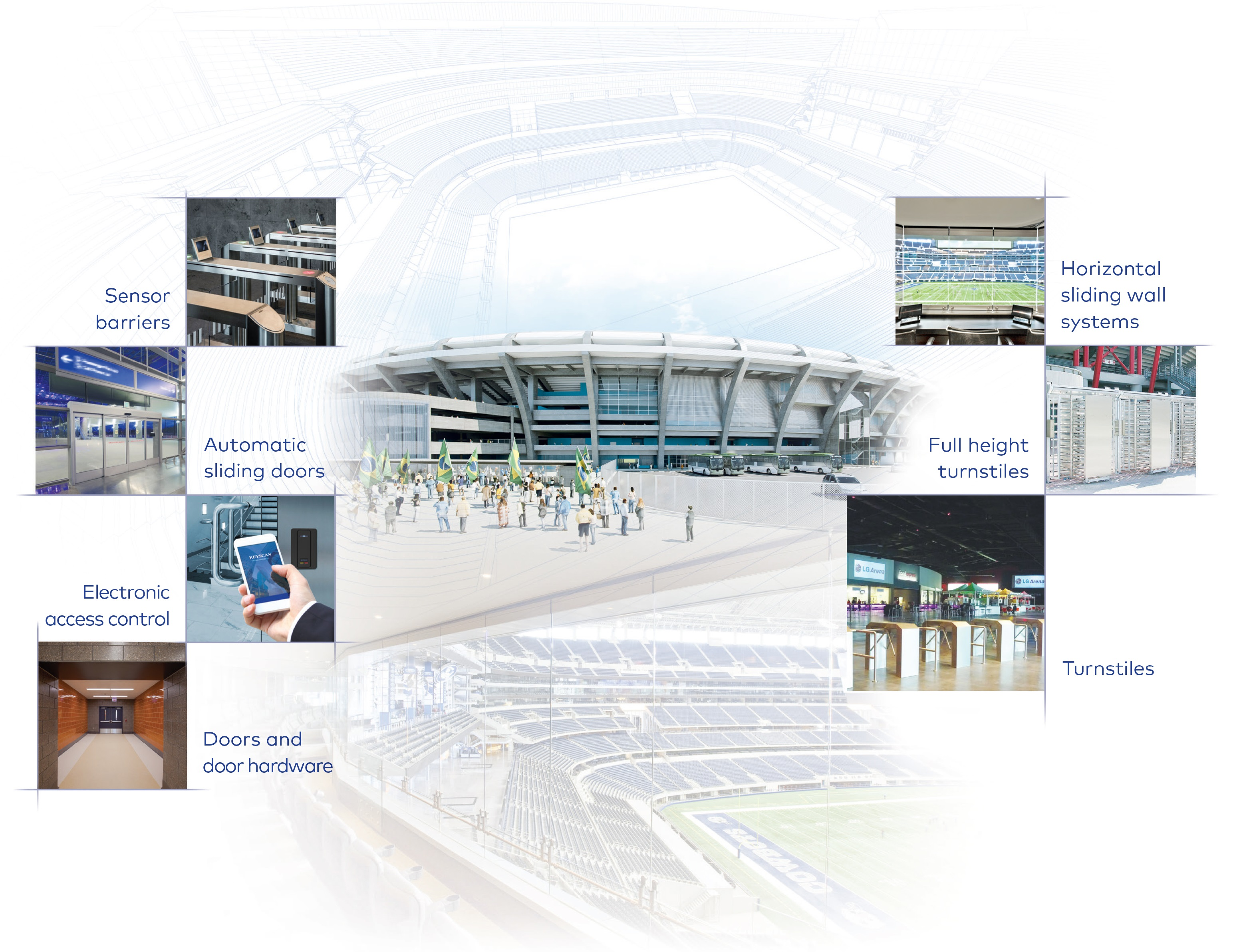 dormakaba stadium and sports complex market solutions