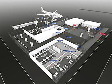 Virtuelle Branchen (Flughafen, Industrie, Hotel) mit verbauten dormakaba Produkten